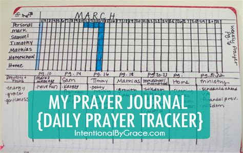 my prayer journal prayer journal bible quotes gratitude note book s prayer journal reflection of prayer journals volume 1 books how i set up my new prayer journal intentional by grace