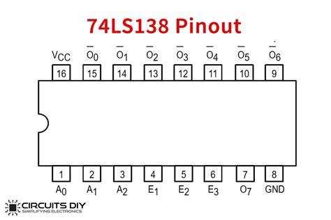 ls    decoderdemultiplexer ic datasheet