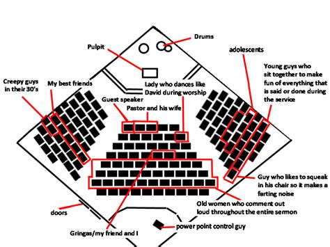 diagram of church the of diagram of permanent church seating