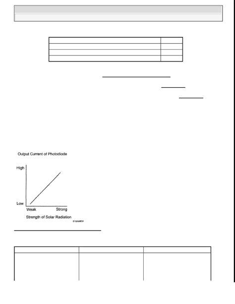 motor auto repair manual 2009 mitsubishi tundra instrument cluster toyota tundra manual part 2402