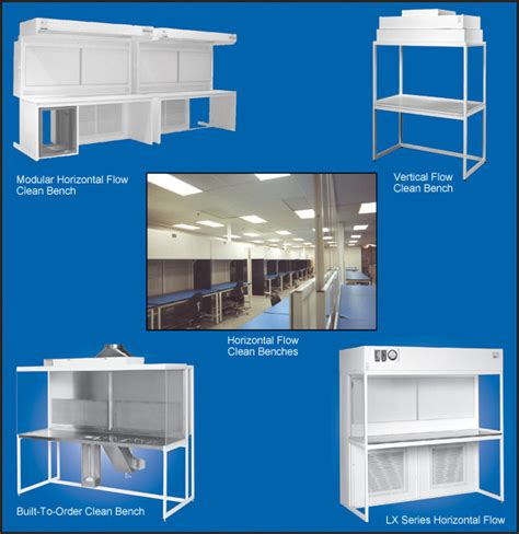clean rooms international clean benches custom series clean rooms international