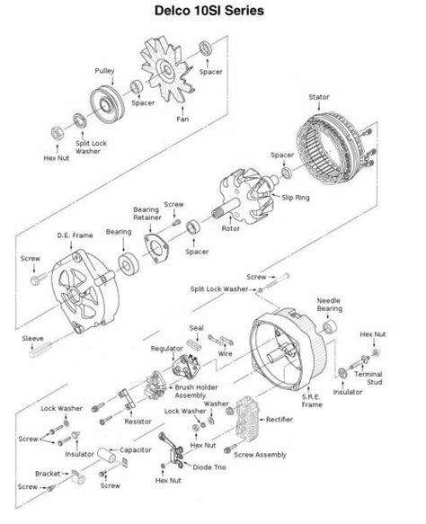 alternator theory version    plain text