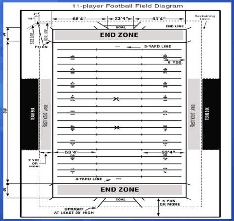 High School Football Field Diagram Printable