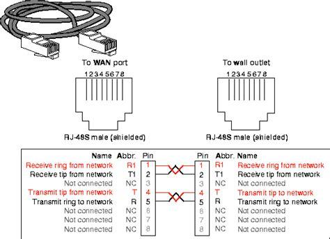 t1 wiring diagram t1 wiring diagram
