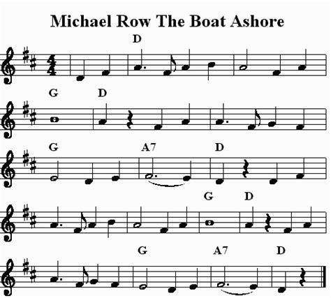 michael row the boat ashore melody guitar primer