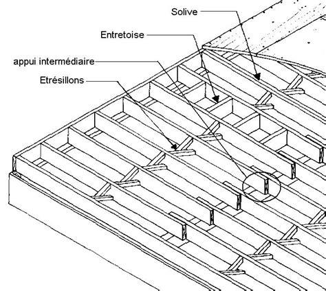 Reparer Une Poutre Vermoulue by Les Planchers Bois Partie 4 Geniecvl