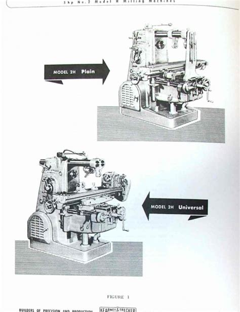 Kearney Amp Trecker Milwaukee Model H 2h Milling Machines