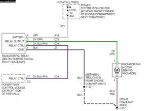 2002 jeep grand limited wiring diagram images