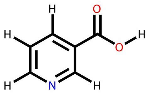 Niacin Detox Pills Gnc by Niacin Detox Pills Thc Test 24 Hours How Fast It