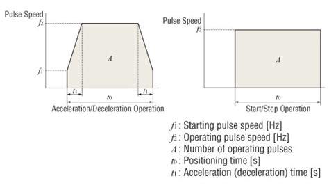 calculate stepper motor torque calculate stepper motor torque automotivegarage org