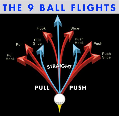 how to swing the ball in air in cricket identifying flying objects coachofgolf