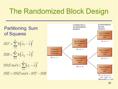 block design experiment definition design of experiments and analysis of variance ppt video