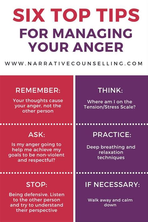 six top tips for managing your anger what did i miss