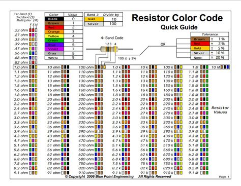 resistors color code exles fixed resistor colour coding chart search tecnologia raspberry projects