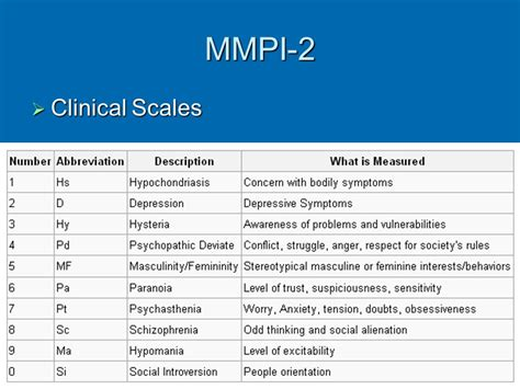 mmpi 2 test personality inventory ppt