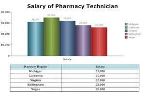 Bathroom Cleaner Salary 17 Best Images About Pharmacy Shopping Finds On