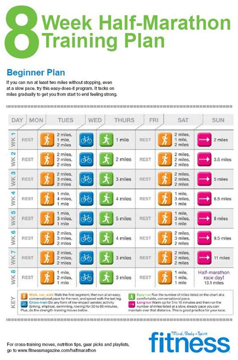 To Half Marathon Program by Half Marathon