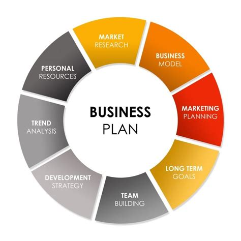 bookkeeping business plan template bookkeeping business plan template bookkeeping spreadshee