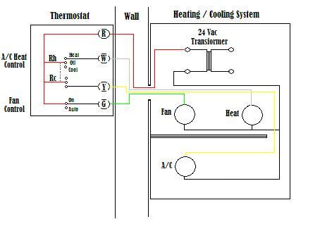 hvac thermostat wiring diagram 30 wiring diagram images