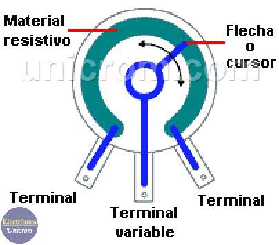 potenciometro reostato resistencia resistor variable