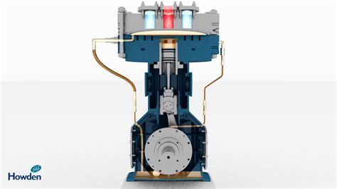 howden burton corblin d series diaphragm compressor