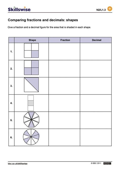 Simple Fractions To Decimals Worksheet by Fraction Percent Decimal Worksheets Boxfirepress