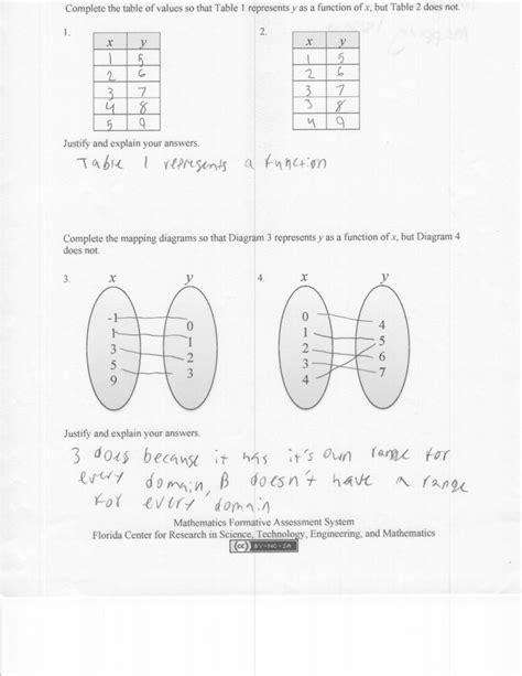 Identifying Functions Worksheet by Uncategorized Function Table Worksheets Klimttreeoflife