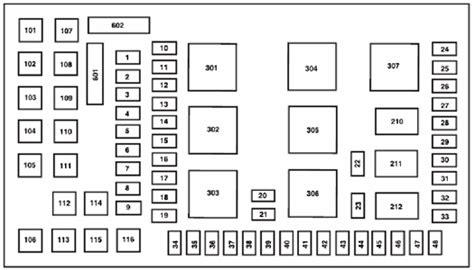 2006 ford f550 fuse box diagram solved 2006 f550 dually fuse box diagram fixya