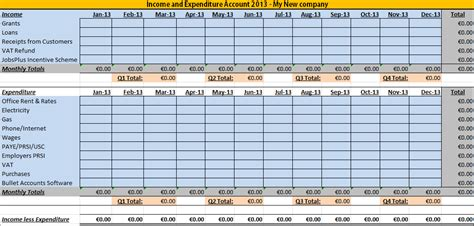 expenditure excel template how to use an income and expenditure account to estimate