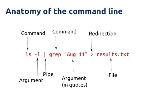 python tutorial command line arguments how to write a well behaved python command line application