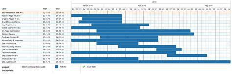 canva gantt chart how to create a gantt chart