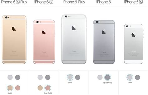 apple discontinues gold color options for iphone 6