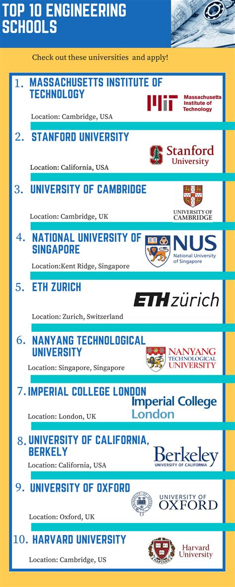 mechanical engineering personal statement imperial the best engine in 2017