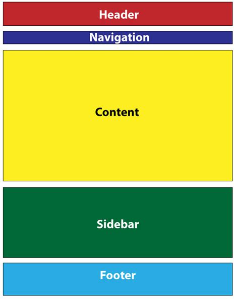 html responsive layout with content wrapping a sidebar html responsive layout with content wrapping a sidebar