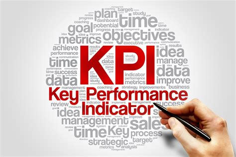 service desk key performance indicators the right vs the key performance indicators