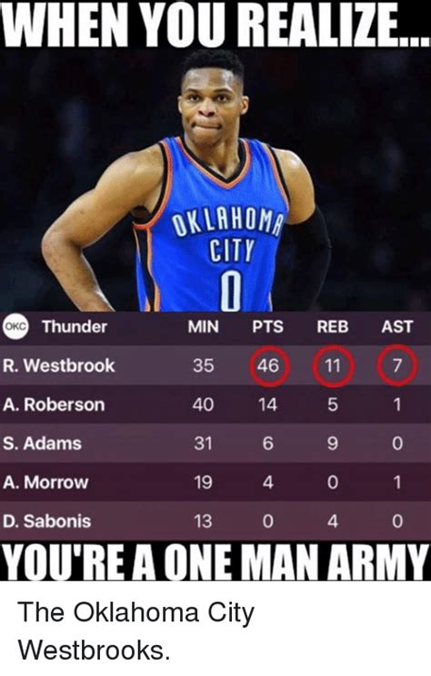 Oklahoma City Thunder Memes - 25 best memes about oklahoma city thunder oklahoma city