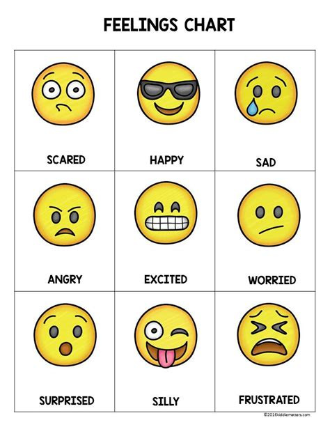 printable emotion faces chart emoji feeling faces feelings recognition feelings chart
