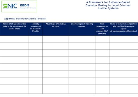stakeholder analysis template stakeholder analysis template project stakeholder
