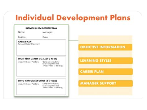 individual development plan template for managers how to create a competency based program webinar