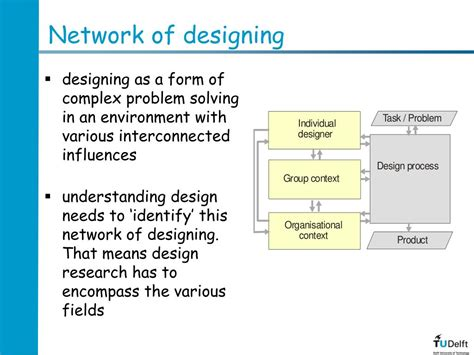 understanding the layout of network ppt human centered design methodology powerpoint