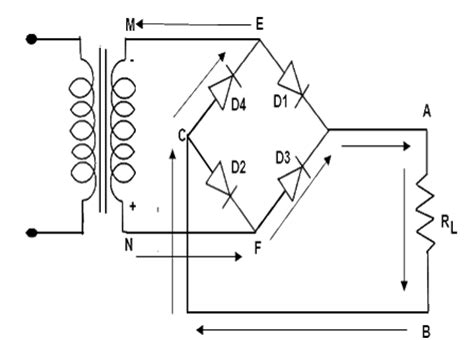 rectifier diode construction bridge rectifier wiring wiring diagrams wiring diagram schemes