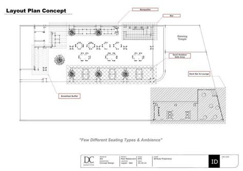 denah layout restoran membangun rumah tahap 5 pra konsep riset arsitag
