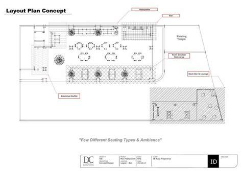 membangun rumah tahap  pra konsep riset arsitag