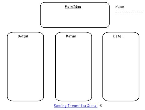 idea organizer main idea and details graphic organizer 4th grade free