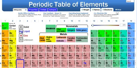 periodic table science book periodic table 8th grade science book periodic