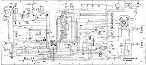 jeep scrambler wiring diagram reviewmotorsco