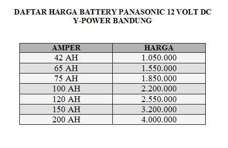 Daftar Harga Power Inverter umum energi alternatif ramah lingkungan laman 2
