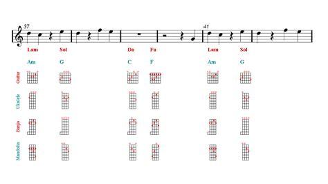 dua lipa idgaf chords idgaf dua lipa ukulele sheet music guitar chords easy