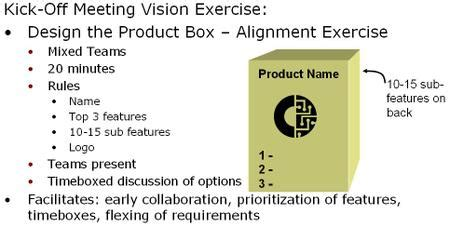product layout exercise leadinganswers leadership and agile project management