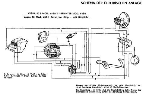 vespa wiring diagram vespa motor diagram mifinder co